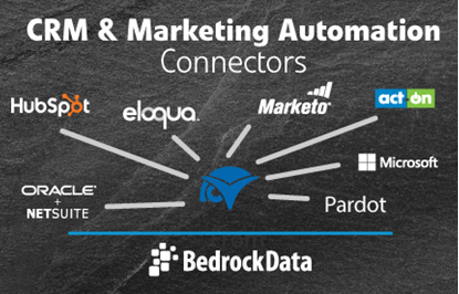 Picture of CRM and Marketing Automation Connectors Powered by Formstack