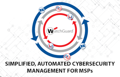 Picture of WatchGuard Endpoint Security